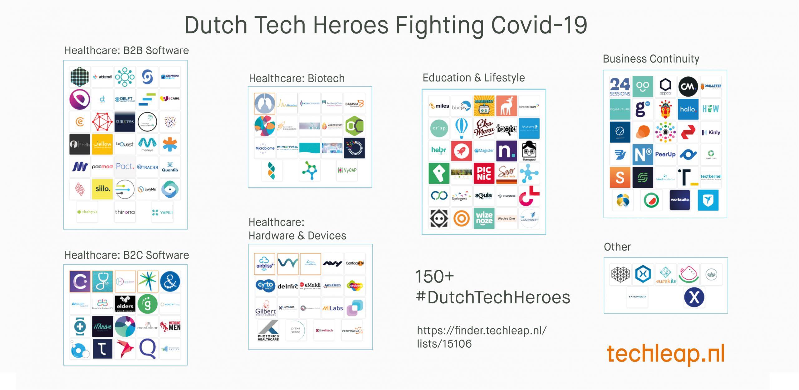 Dutch Tech Heroes Fighting COVID-19   LUMICKS