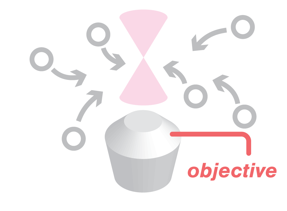 Optical Tweezers Explained